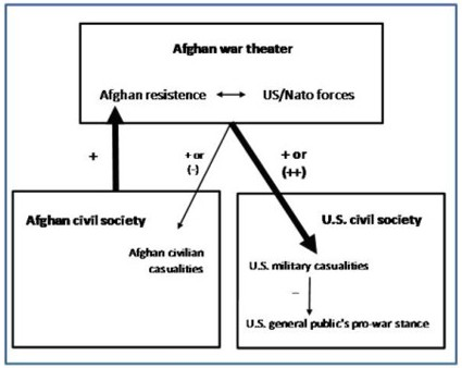 Deadly tradeoffs in Afghanistan