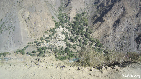 Paay Mazar village in Koofab